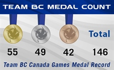 Team BC celebrates record-setting success at the 2017 Canada Summer Games